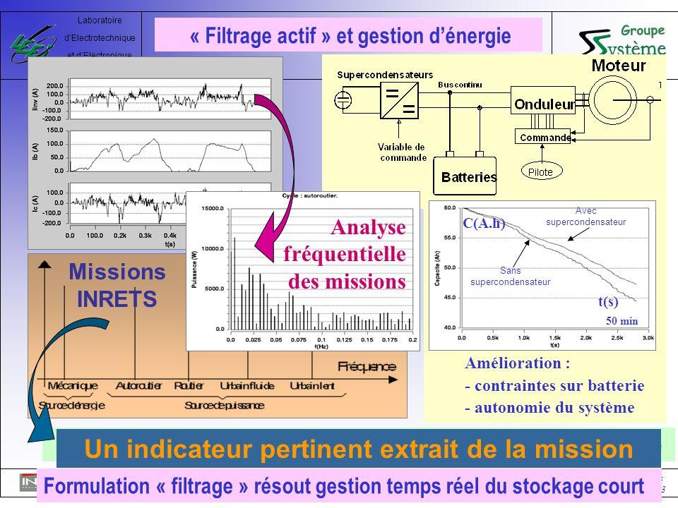 « Filtrage actif » et gestion d'énergie