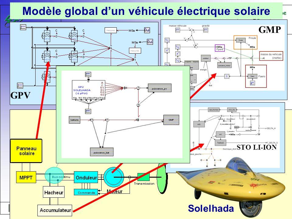 Modèle global d'un véhicule électrique solaire