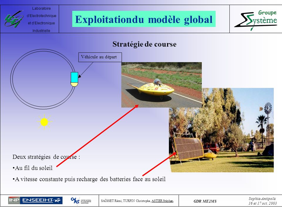 Exploitationdu modèle global