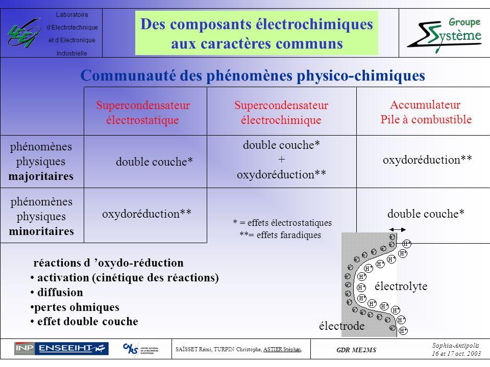 Des composants électrochimiques aux caractères communs