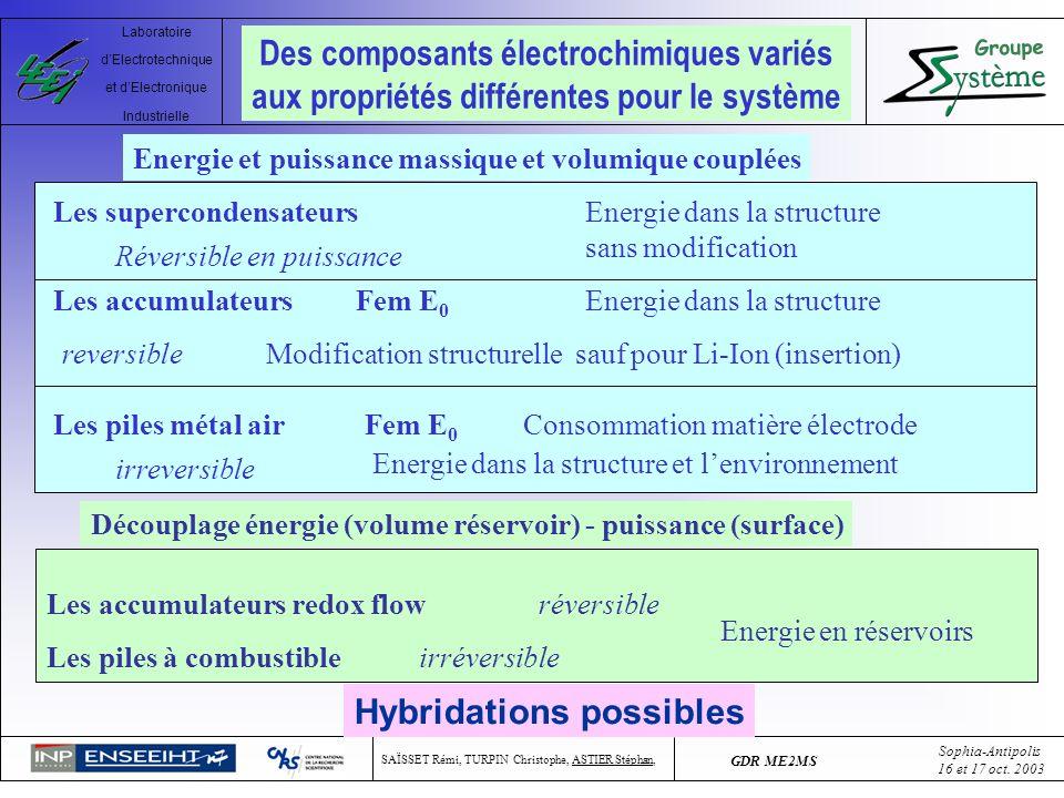 Des composants électrochimiques variés