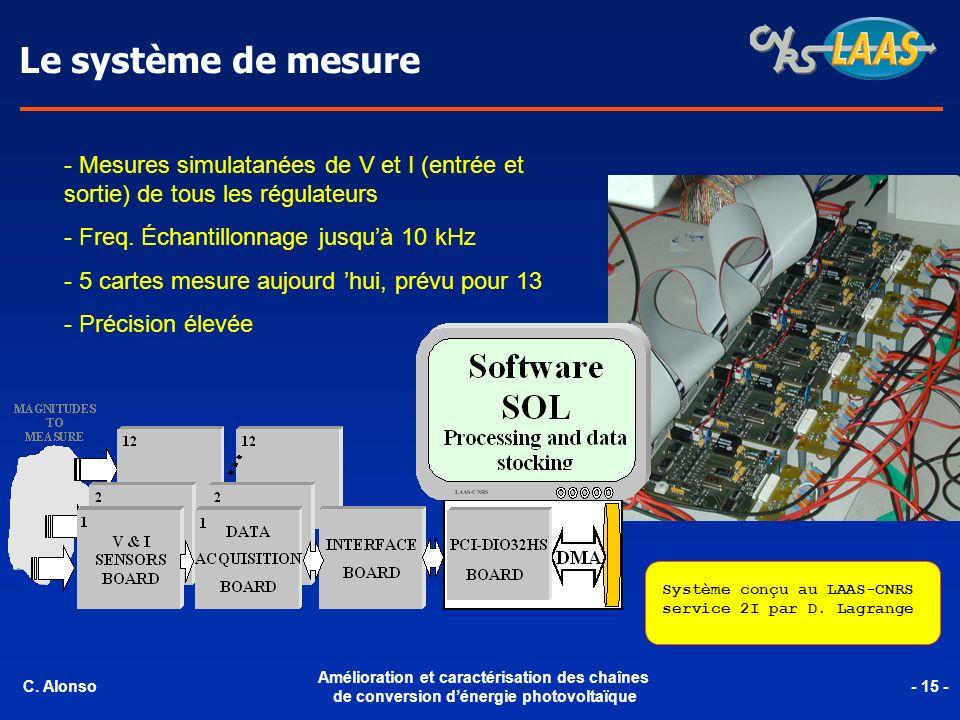 Le système de mesure Mesures simulatanées de V et I (entrée et sortie) de tous les régulateurs. Freq. Échantillonnage jusqu'à 10 kHz.