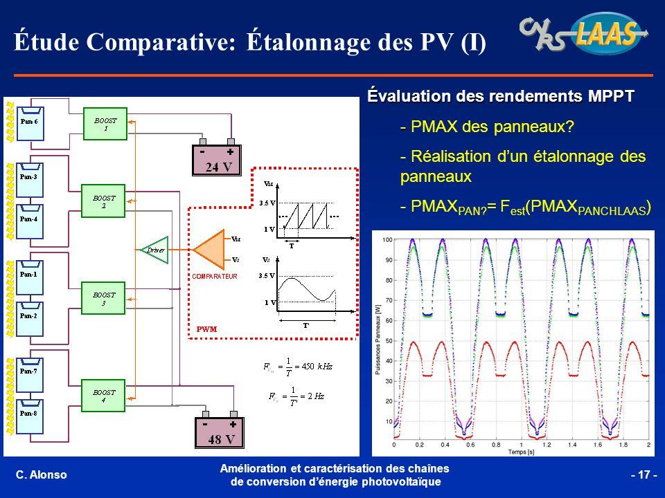 Étude Comparative: Étalonnage des PV (I)