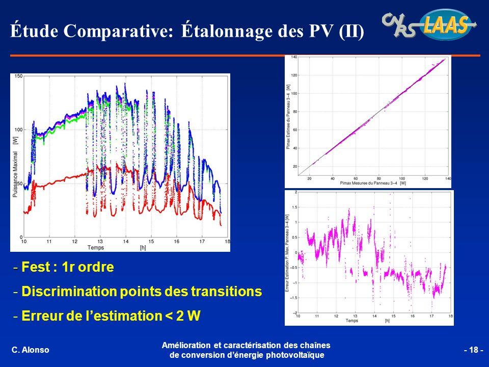Étude Comparative: Étalonnage des PV (II)