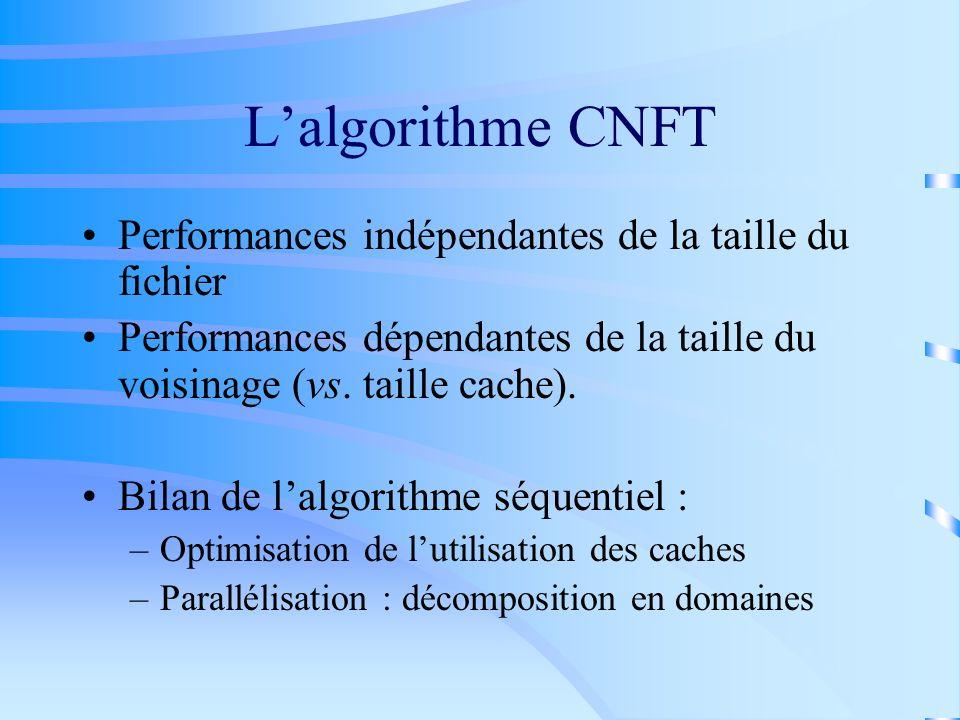 L'algorithme CNFT Performances indépendantes de la taille du fichier