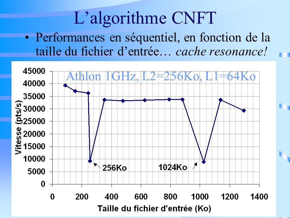 L'algorithme CNFT Performances en séquentiel, en fonction de la taille du fichier d'entrée… cache resonance!