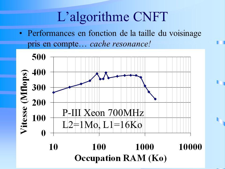 L'algorithme CNFT P-III Xeon 700MHz L2=1Mo, L1=16Ko