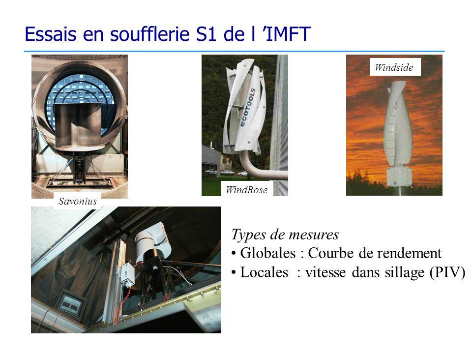 Essais en soufflerie S1 de l 'IMFT
