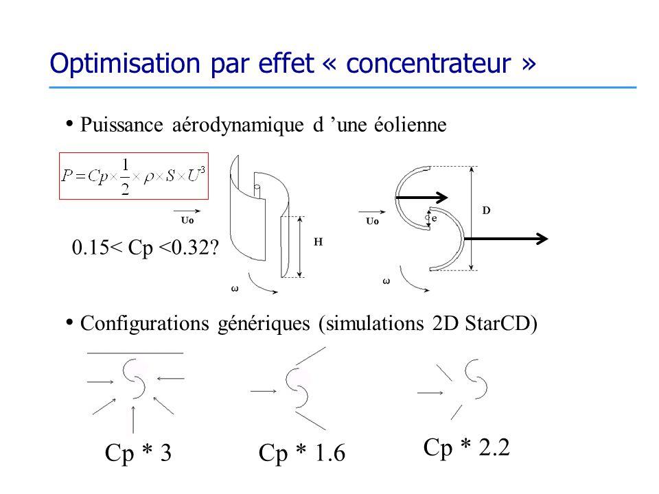 Optimisation par effet « concentrateur »