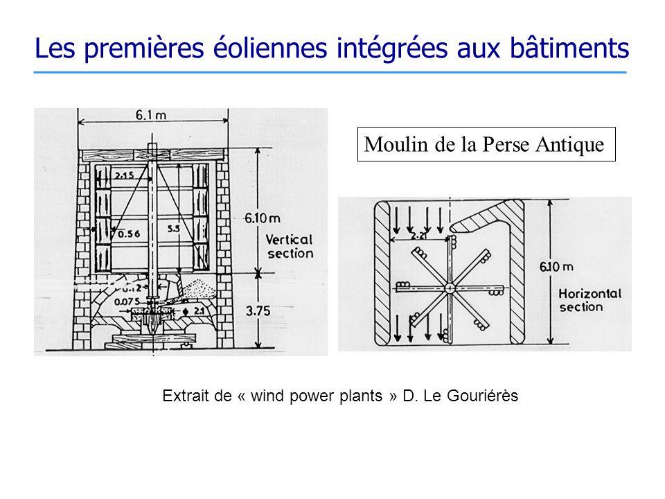 Les premières éoliennes intégrées aux bâtiments