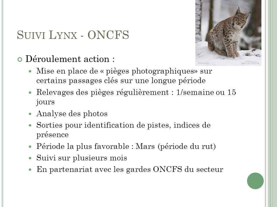 Suivi Lynx - ONCFS Déroulement action :