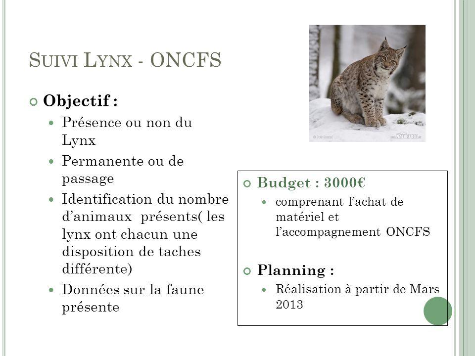Suivi Lynx - ONCFS Objectif : Présence ou non du Lynx