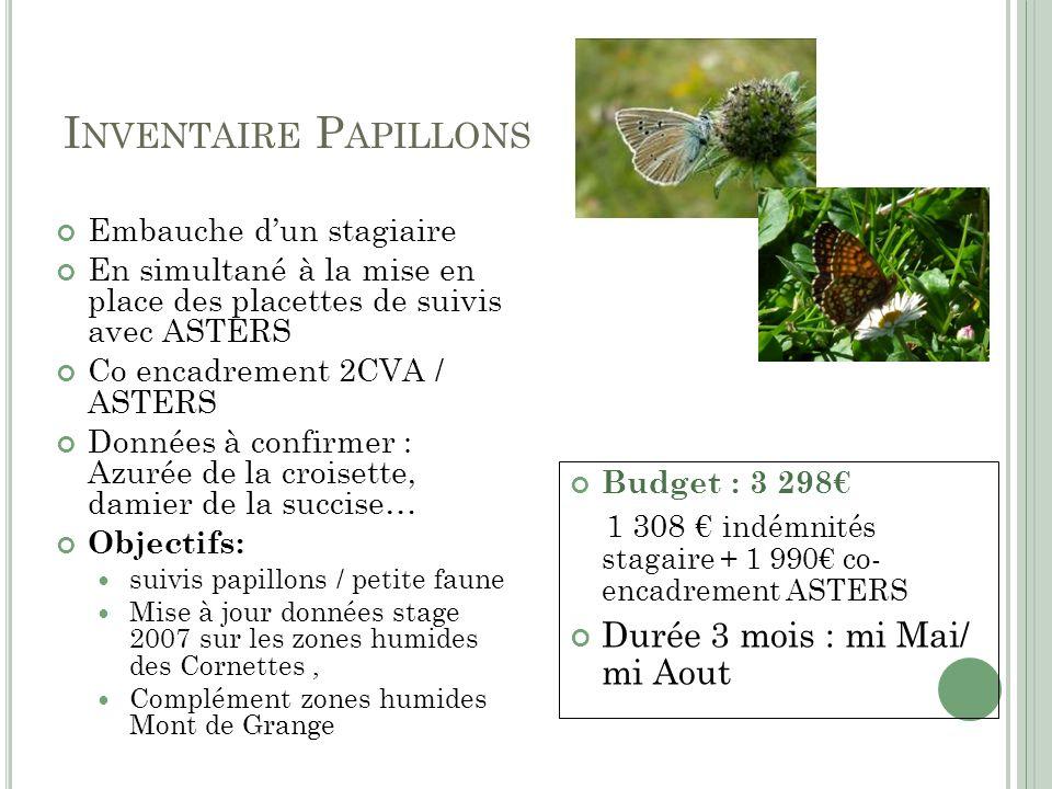 Inventaire Papillons Durée 3 mois : mi Mai/ mi Aout