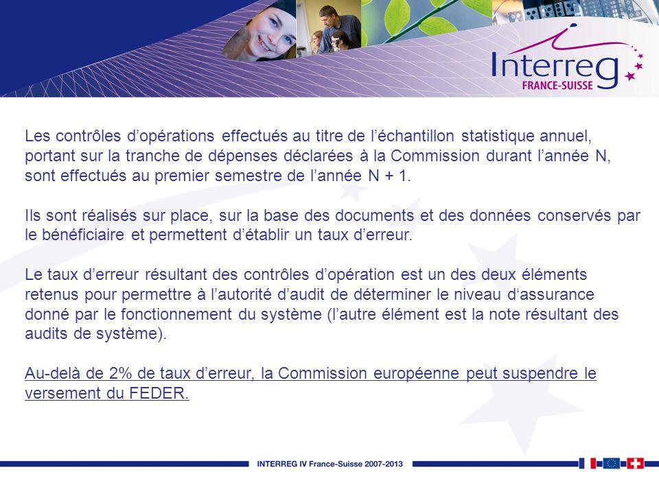 Les contrôles d'opérations effectués au titre de l'échantillon statistique annuel, portant sur la tranche de dépenses déclarées à la Commission durant l'année N, sont effectués au premier semestre de l'année N + 1.