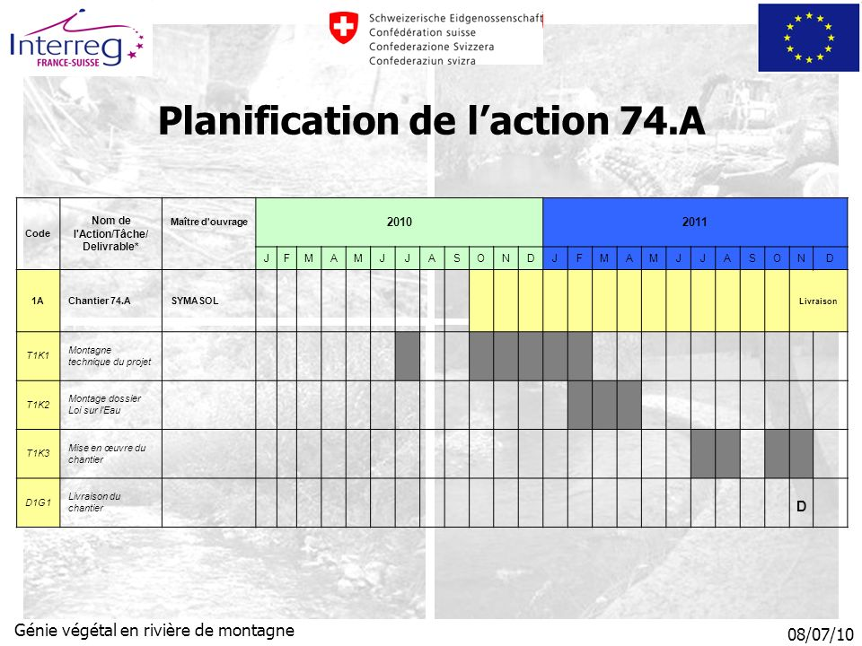 Planification de l'action 74.A