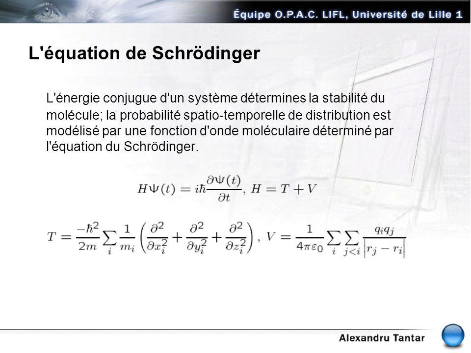 L équation de Schrödinger