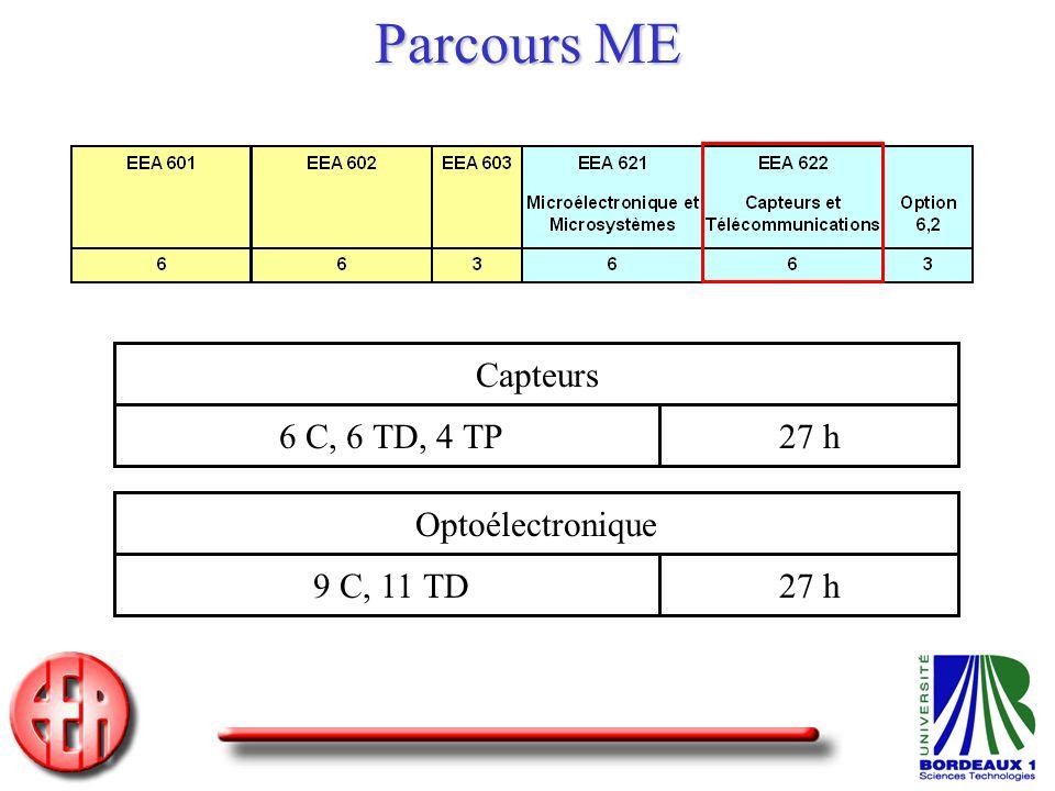 Parcours ME Capteurs 6 C, 6 TD, 4 TP 27 h Optoélectronique 9 C, 11 TD