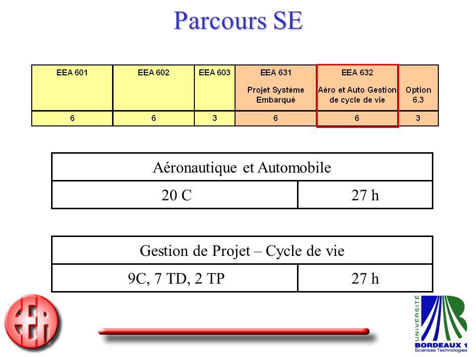 Parcours SE Aéronautique et Automobile 20 C 27 h