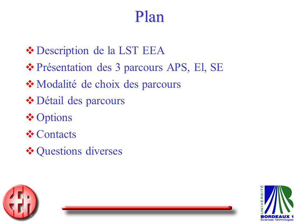 Plan Description de la LST EEA Présentation des 3 parcours APS, El, SE