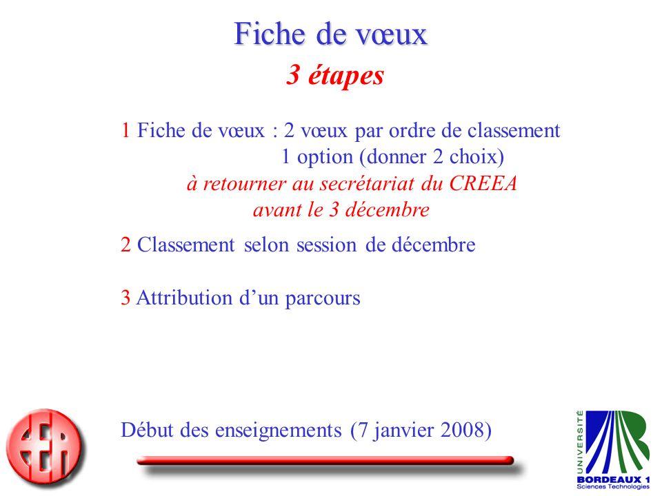 Fiche de vœux 3 étapes 1 Fiche de vœux : 2 vœux par ordre de classement. 1 option (donner 2 choix)