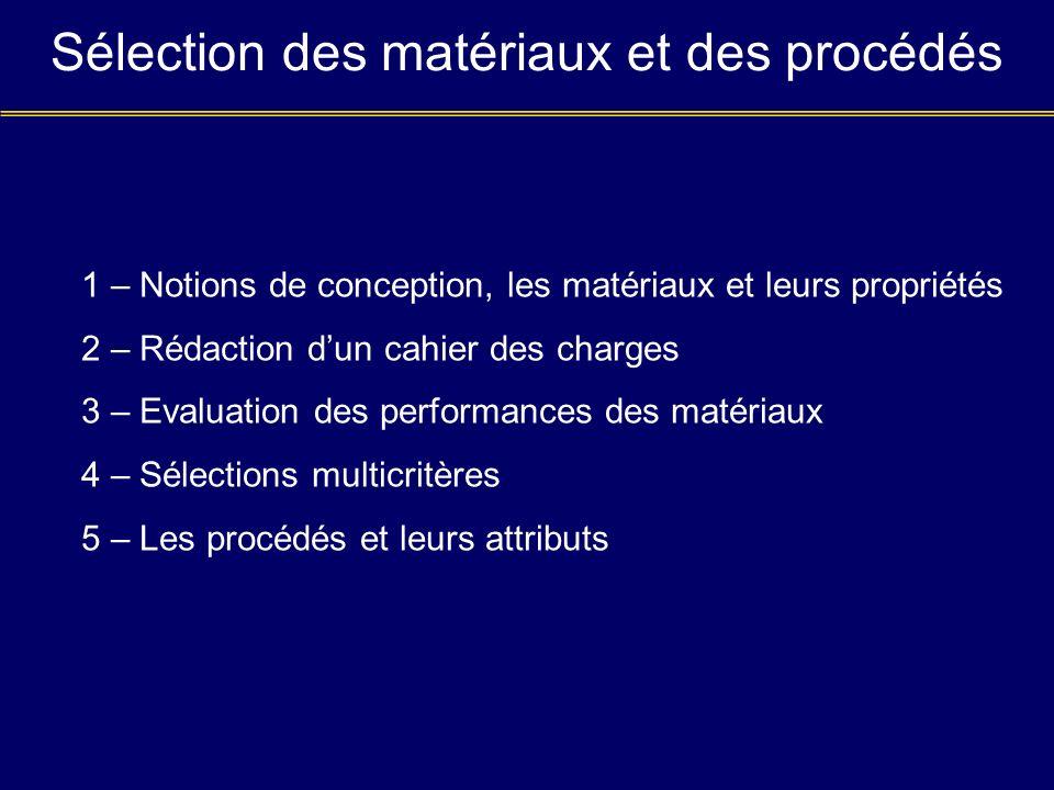 Sélection des matériaux et des procédés