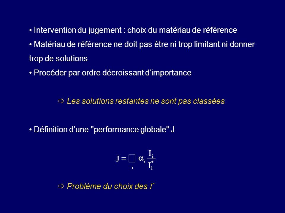 å a = I J Intervention du jugement : choix du matériau de référence