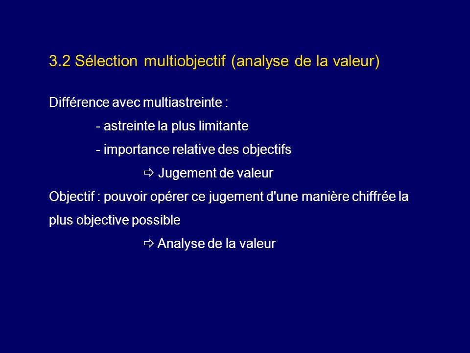 3.2 Sélection multiobjectif (analyse de la valeur)