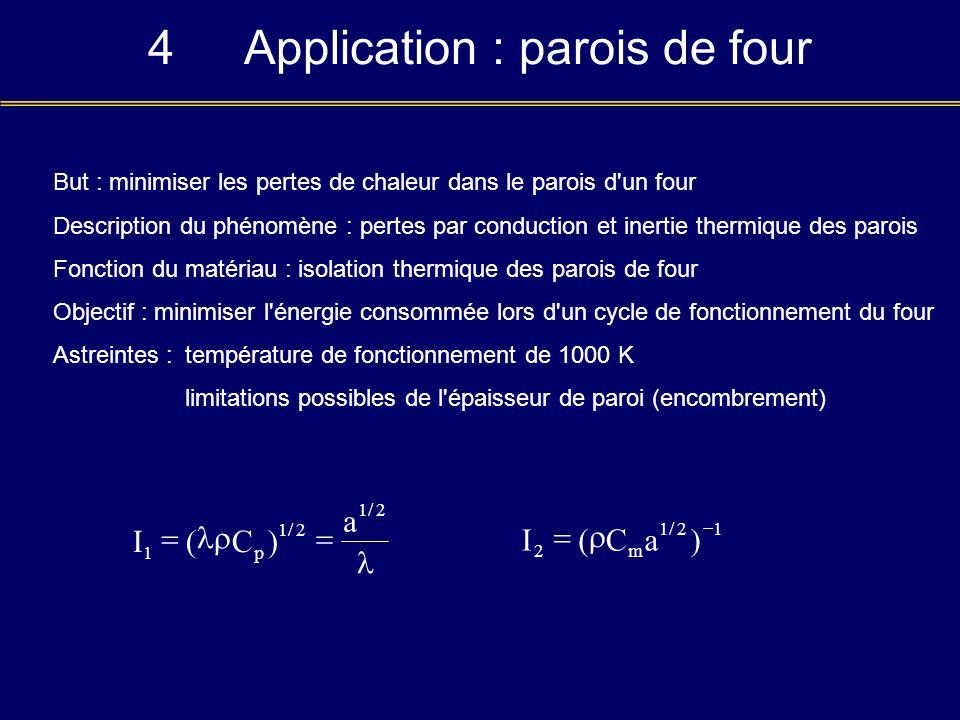 4 Application : parois de four