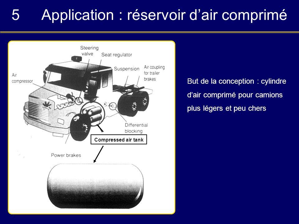 5 Application : réservoir d'air comprimé