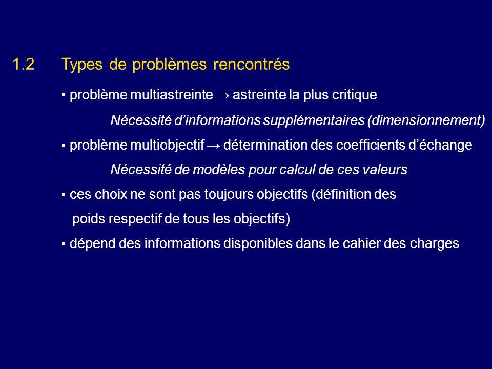 1.2 Types de problèmes rencontrés