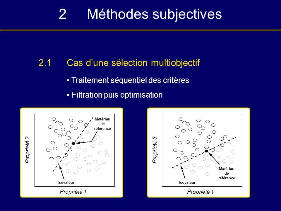 2 Méthodes subjectives 2.1 Cas d'une sélection multiobjectif