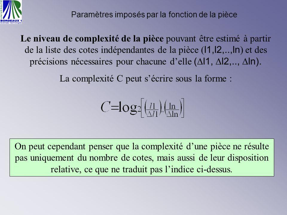 La complexité C peut s'écrire sous la forme :