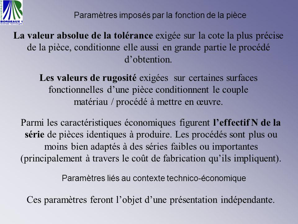 Ces paramètres feront l'objet d'une présentation indépendante.