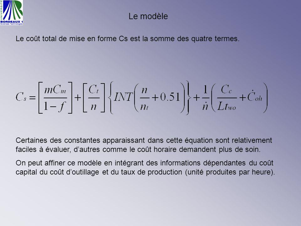 Le modèle Le coût total de mise en forme Cs est la somme des quatre termes.