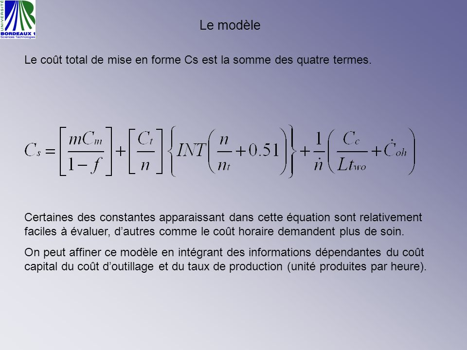 Le modèleLe coût total de mise en forme Cs est la somme des quatre termes.