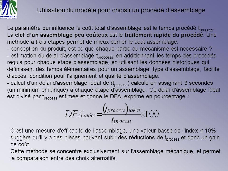 Utilisation du modèle pour choisir un procédé d'assemblage