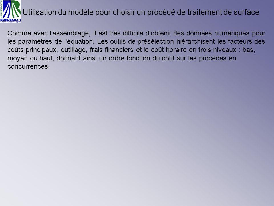 Utilisation du modèle pour choisir un procédé de traitement de surface