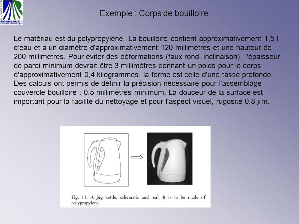 Exemple : Corps de bouilloire