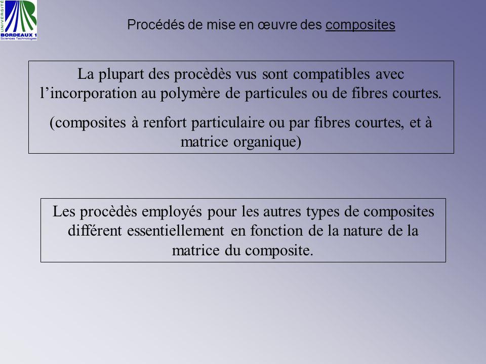 Procédés de mise en œuvre des composites