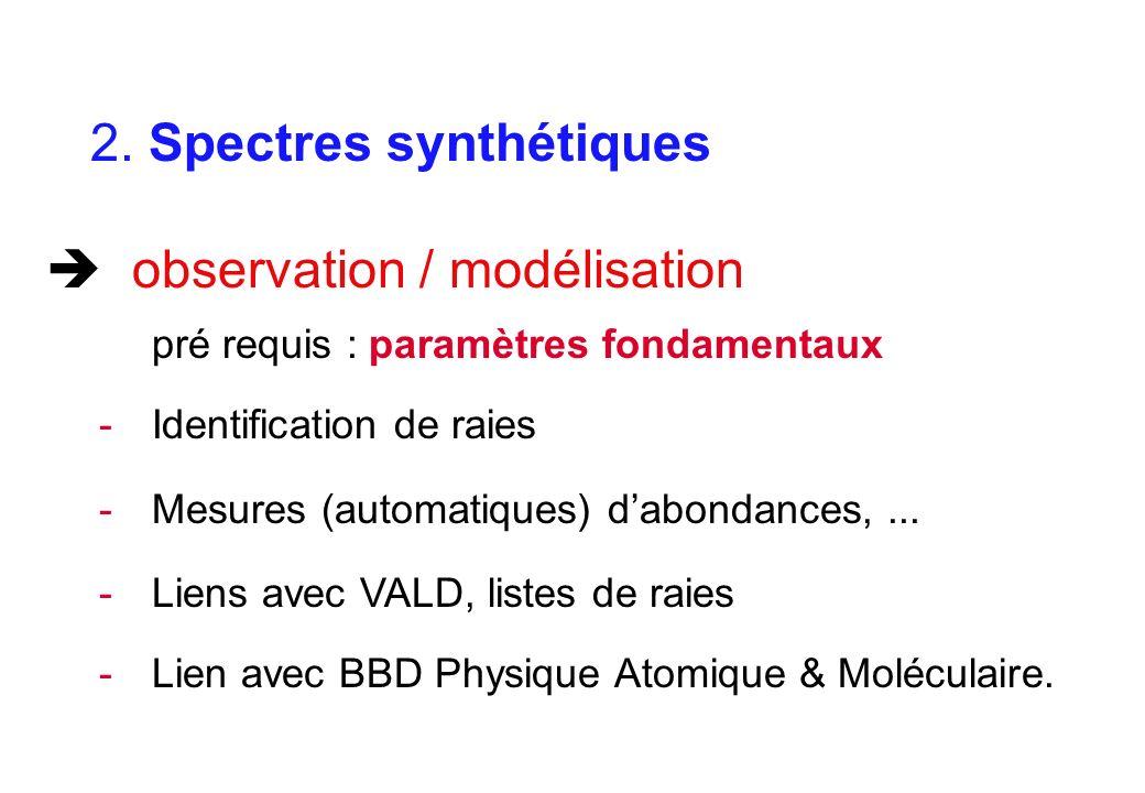 2. Spectres synthétiques  observation / modélisation