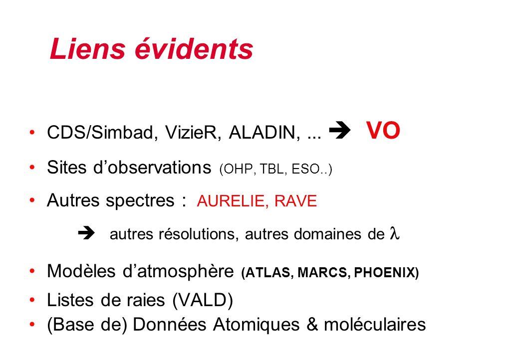 Liens évidents CDS/Simbad, VizieR, ALADIN, ...  VO