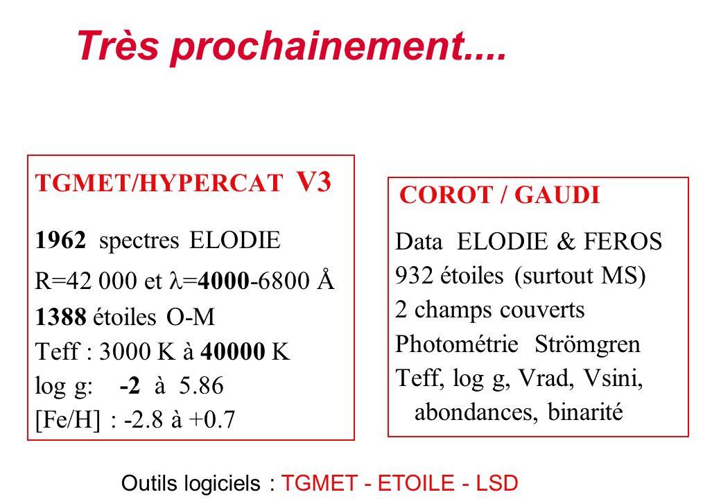 Très prochainement.... TGMET/HYPERCAT V3 1962 spectres ELODIE
