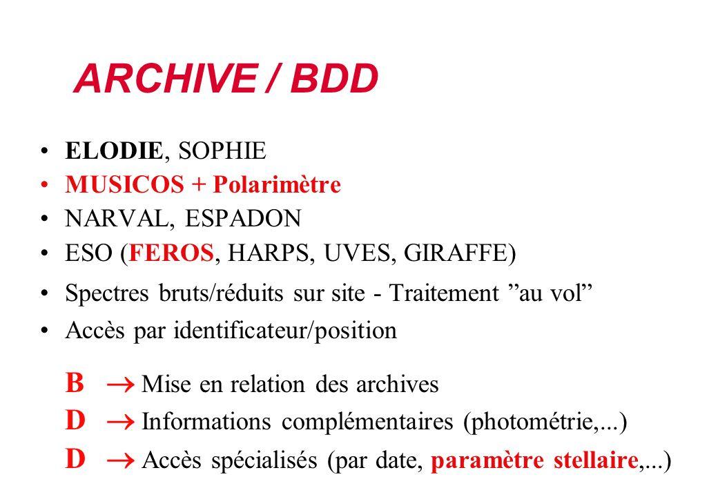ARCHIVE / BDD ELODIE, SOPHIE MUSICOS + Polarimètre NARVAL, ESPADON