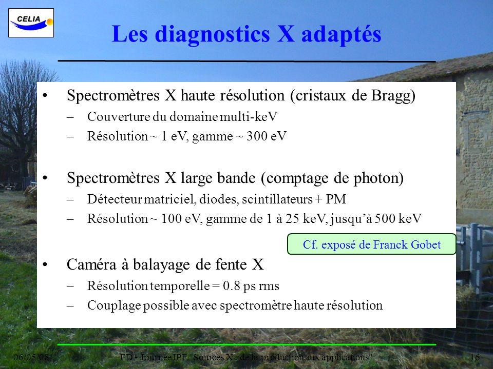 Les diagnostics X adaptés Spectros Bragg, MatriX, Streak FX
