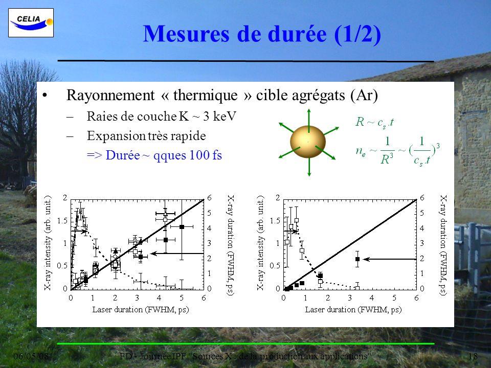Agrégats, solide … effet géométrie, => sub-ps