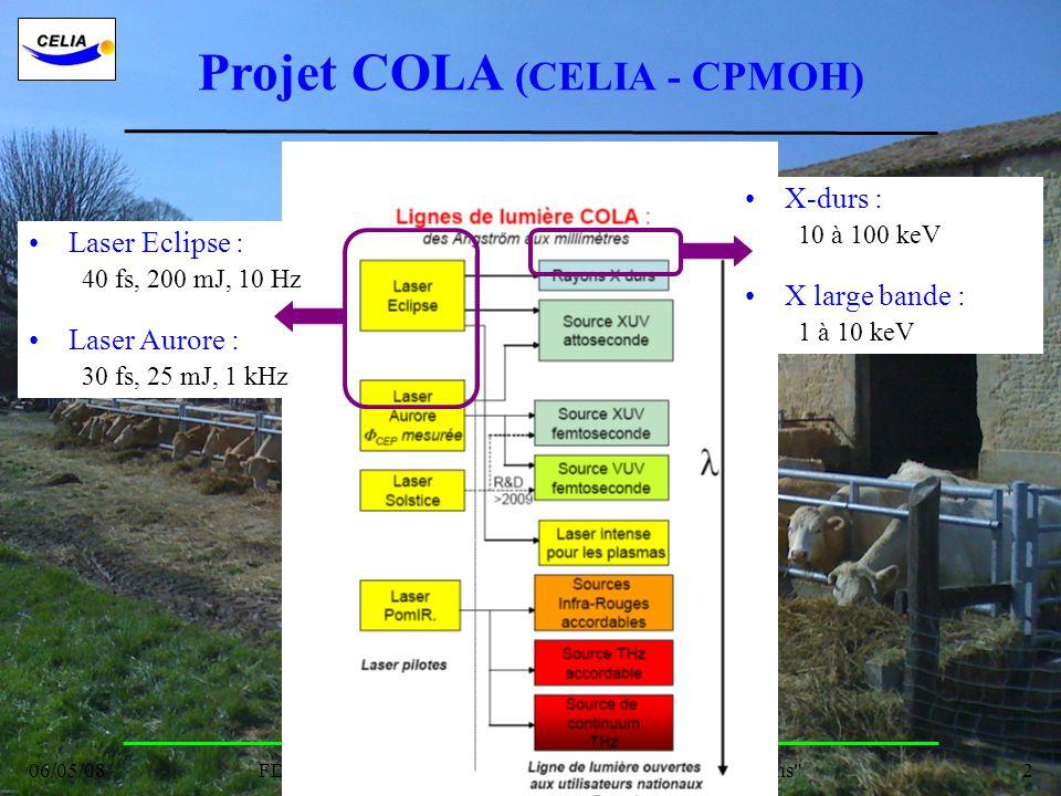 Projet COLA (CELIA - CPMOH)