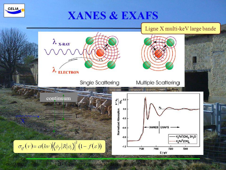 XANES & EXAFS Ligne X multi-keV large bande continuum M L K X 06/05/08