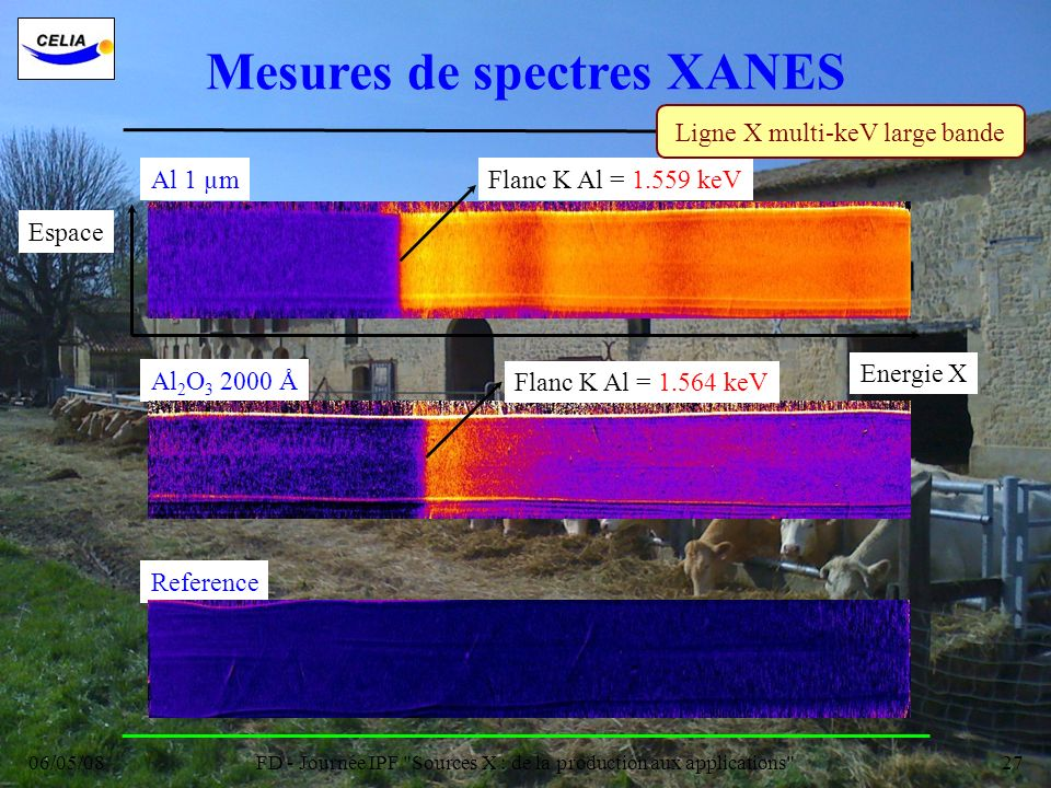 Mesures de spectres XANES