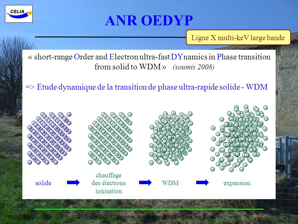 ANR OEDYP Ligne X multi-keV large bande.