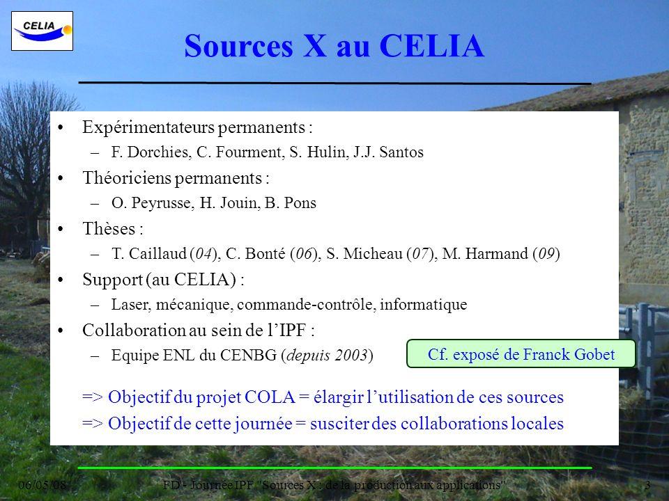 Sources X au CELIA Expérimentateurs permanents :